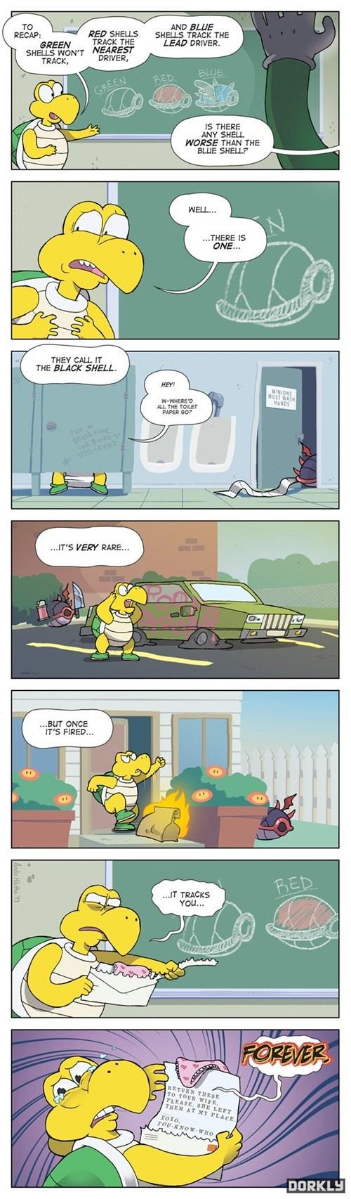 dorkly,Mario Kart,comics