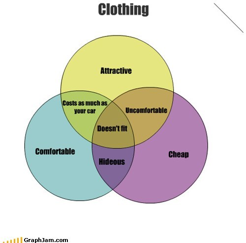 shopping venn diagrams clothing graphs funny