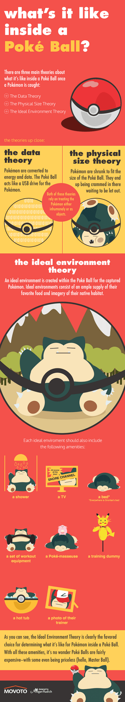 Pokémon snorlax awesome pokeball - 7541366784