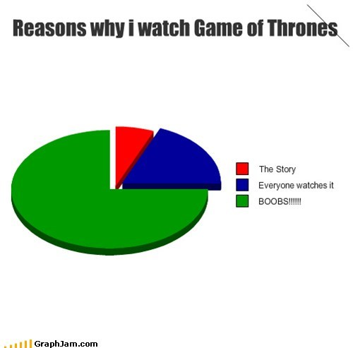 pie charts Game of Thrones graphs funny got - 7551996416