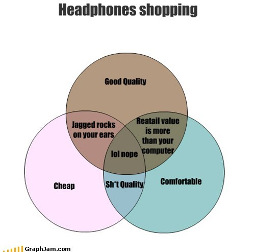 venn diagram graphs headphones funny - 7553739008