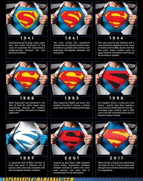 logo s funny superman - 7553782528