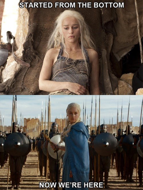 Game of Thrones,Daenerys Targaryen