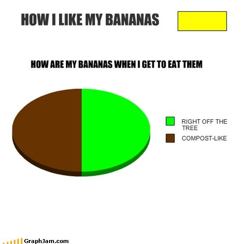 pie charts bananas graphs funny