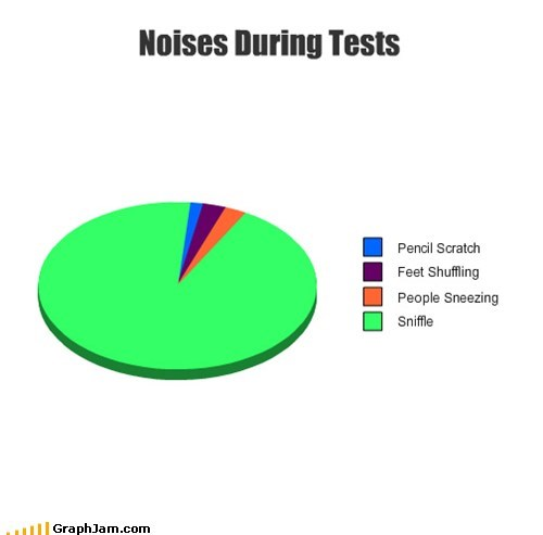 pie charts sniffles tests graphs funny