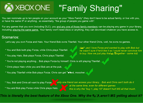 family sharing microsoft xbox one - 7571894016