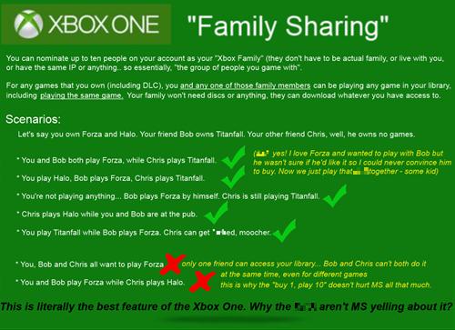 family sharing microsoft xbox one - 7571894016