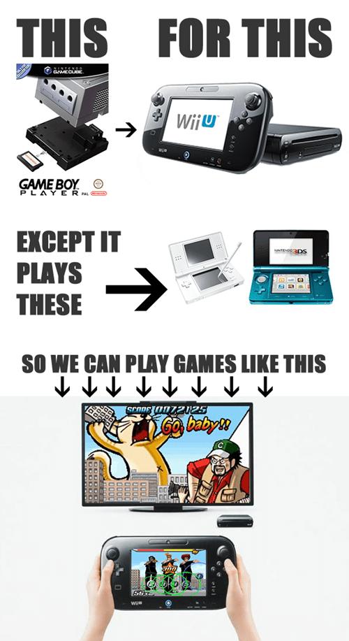 wii U,3DS,nintendo
