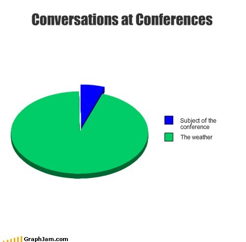 Conversations at Conferences