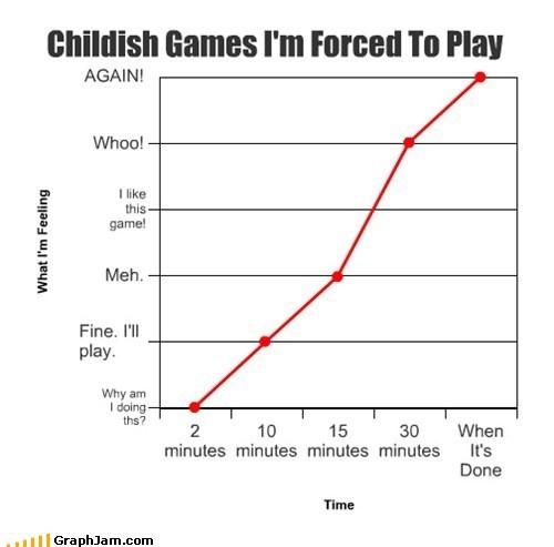 games graphs line graphs funny - 7584053760