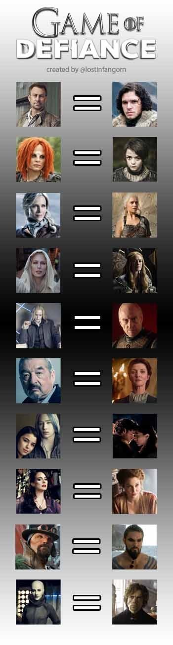 Game of Thrones,similarities,defiance,syfy