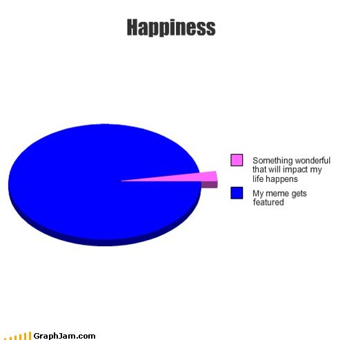 pie charts graphs funny happiness - 7585941504