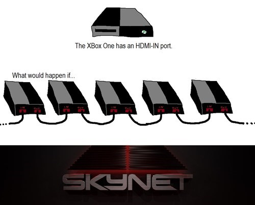 wtf Inception skynet xbox one - 7586217216