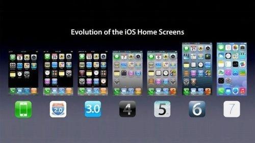 ios apple home screens