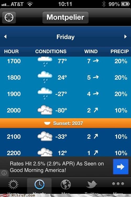 snow weather rain - 7587804928