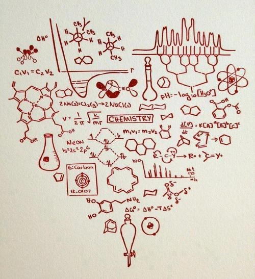 art love science Chemistry - 7592239104