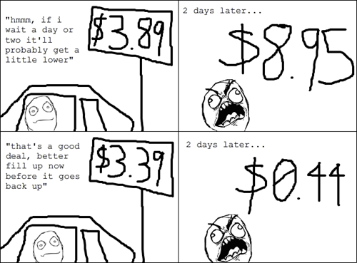 gas gas prices