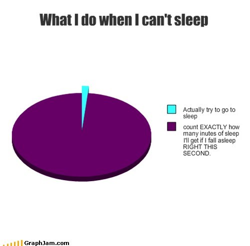 pie charts insomnia graphs funny - 7603373568