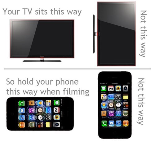 phones,videos,television