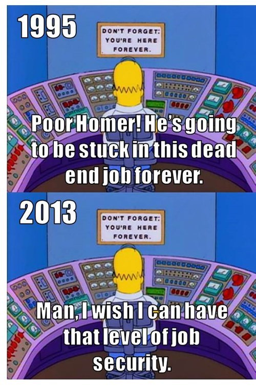 work,the simpsons