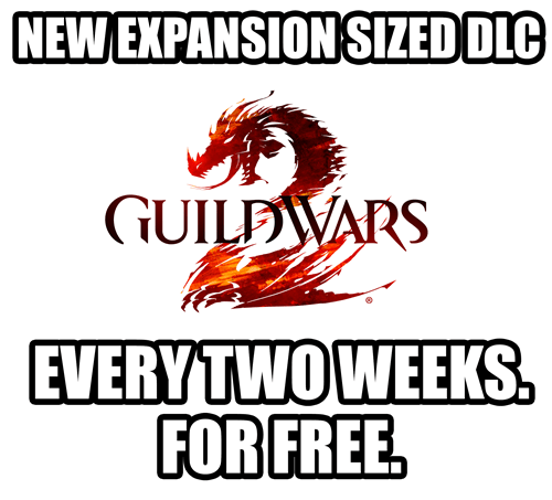 ncsoft guild wars 2