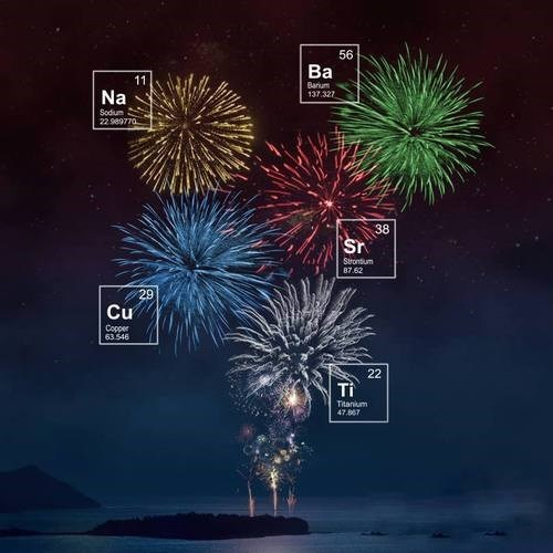 elements fireworks copper science funny