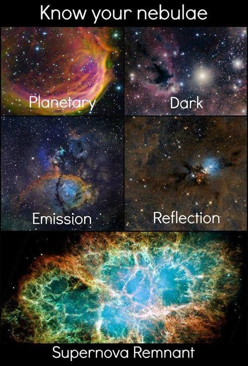 nebula awesome Astronomy science