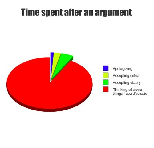 pie charts arguments graphs funny - 7639684352