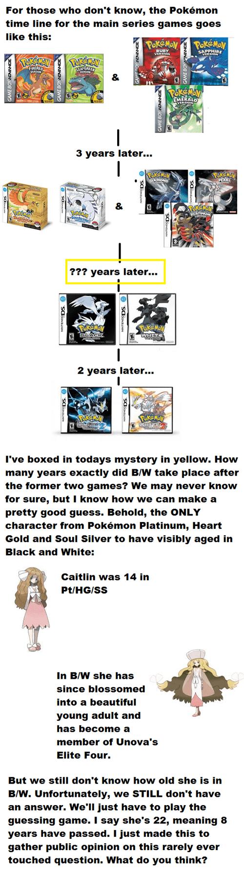 timeline,Pokémon,questions