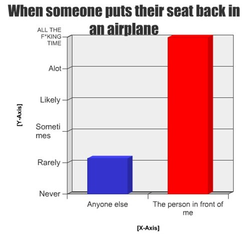 bar graphs graphs airplanes funny - 7639793152