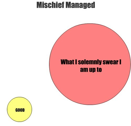 Harry Potter venn diagrams mischief managed graphs funny