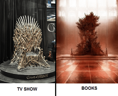 the iron throne Game of Thrones books - 7644877568