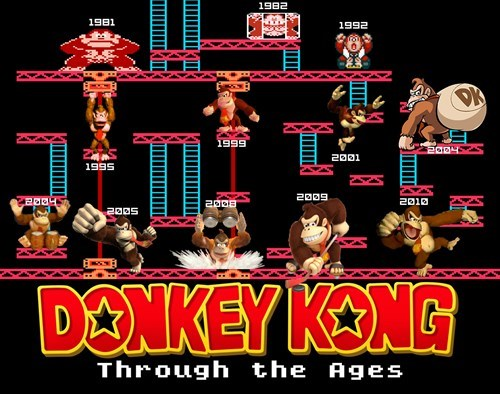 donkey kong Video Game Coverage gaming history nintendo - 7645630464
