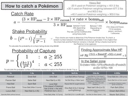 hardcore,Pokémon,catch rates