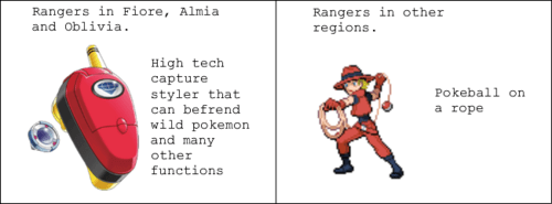 devices pokemon ranger - 7649226752