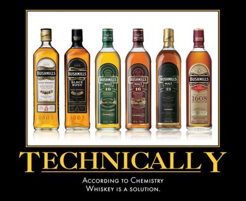 whiskey Chemistry solution funny - 7649802240