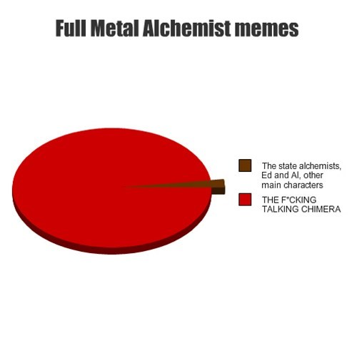 Memes,chimera,full metal alchemist