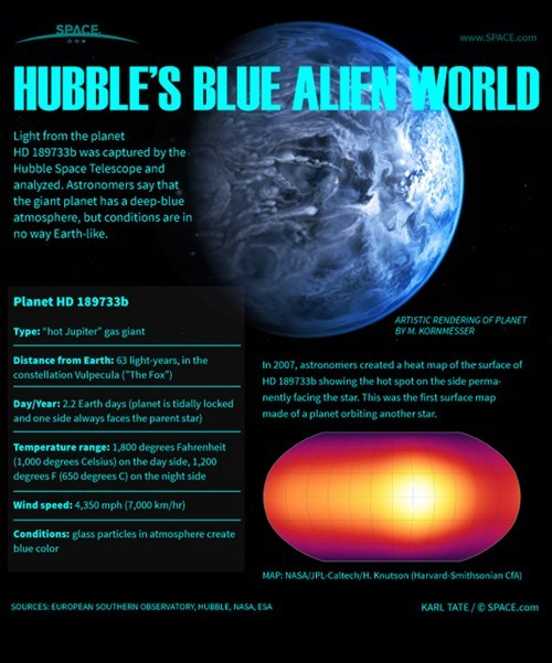world alien Astronomy science planet - 7652295424