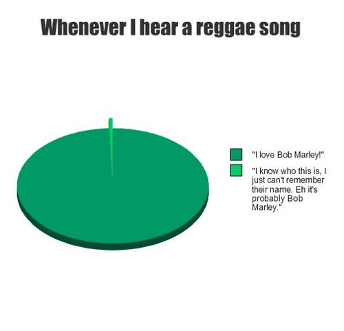 Whenever I hear a reggae song