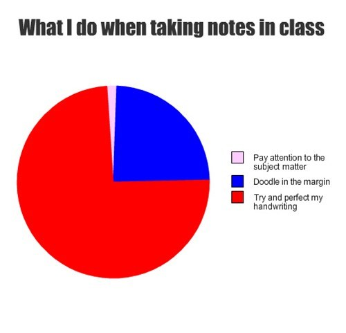 class,doodle,pie graph,handwriting,notes