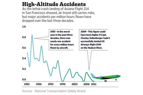 accident plane - 7667002112