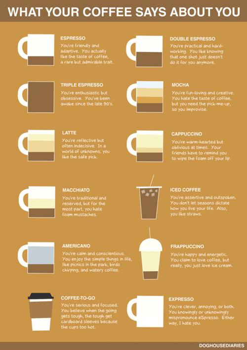 personality type mocha coffee late personality - 7667283968