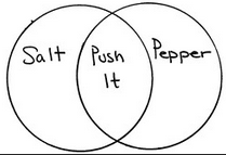 push it,salt n pepa,venn diagram