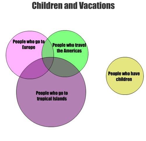 Travel Travel children children vacation vacation - 7670484736