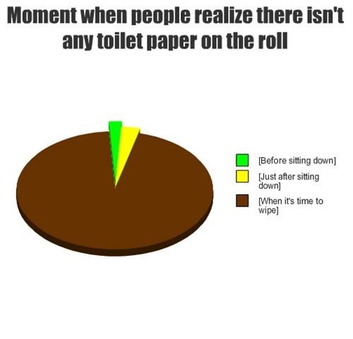 roll poop toilet paper - 7670610688