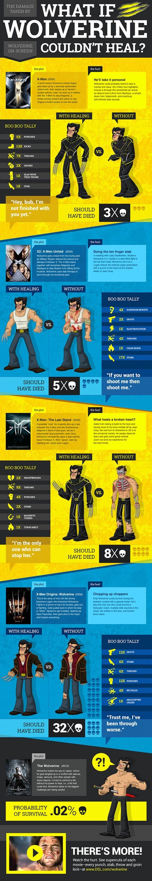 marvel x men infographics wolverine - 7674658304