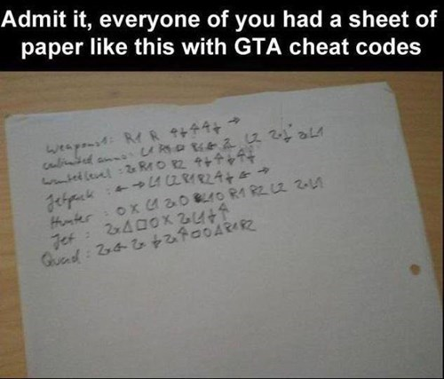 cheat codes,Grand Theft Auto