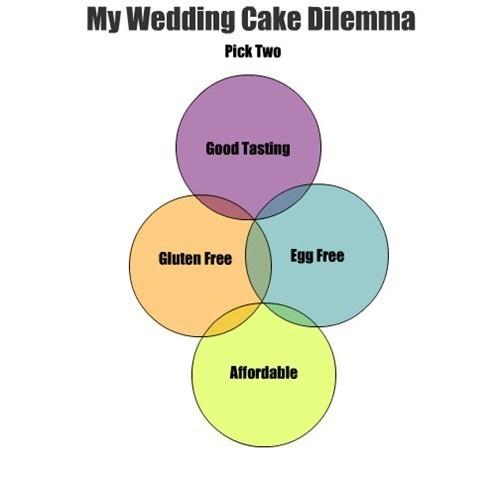 cakes wedding food - 7679763968