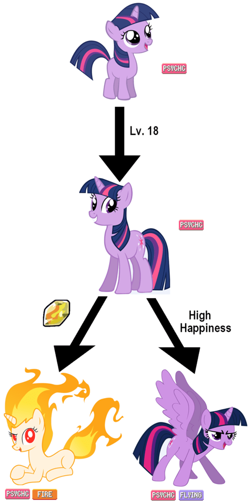 Pokémon evolution twilight sparkle - 7681982208