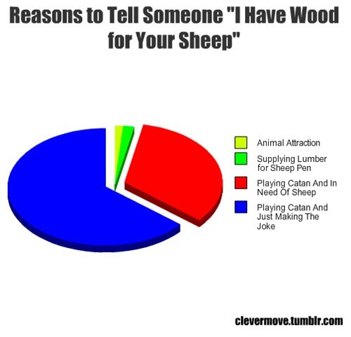 "Reasons to Tell Someone ""I Have Wood for Your Sheep"" clevermove.tumblr.com"